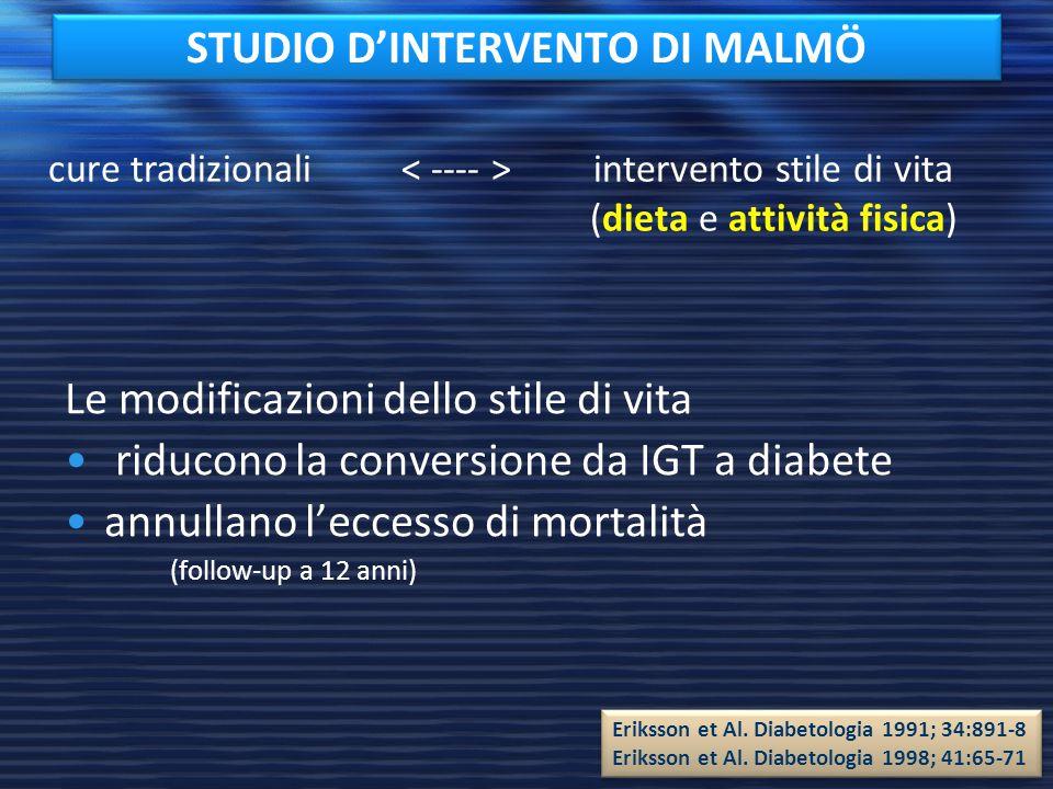 STUDIO D'INTERVENTO DI MALMÖ Le modificazioni dello stile di vita riducono la conversione da IGT a diabete annullano l'eccesso di mortalità (follow-up