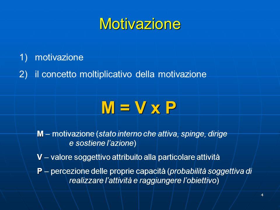 15 Formazione dell'intenzione Iniziazione dell'intenzione Disattivazione dell'intenzione Verso la scelta Fase pre-attiva AZIONE VALUTAZIONE Volizione attiva Attuazione dell'intenzione Strategie metacognitive Le fasi fondamentali del modello del passaggio del Rubicone