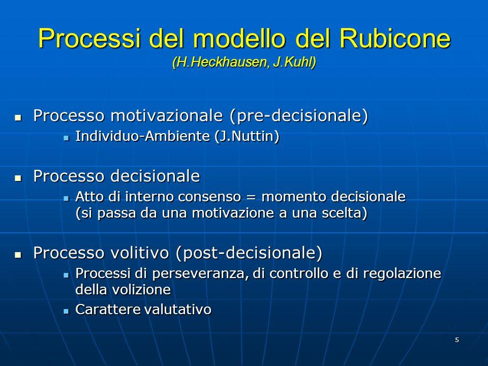 5 Processo motivazionale (pre-decisionale) Processo motivazionale (pre-decisionale) Individuo-Ambiente (J.Nuttin) Individuo-Ambiente (J.Nuttin) Processo decisionale Processo decisionale Atto di interno consenso = momento decisionale (si passa da una motivazione a una scelta) Atto di interno consenso = momento decisionale (si passa da una motivazione a una scelta) Processo volitivo (post-decisionale) Processo volitivo (post-decisionale) Processi di perseveranza, di controllo e di regolazione della volizione Processi di perseveranza, di controllo e di regolazione della volizione Carattere valutativo Carattere valutativo Processi del modello del Rubicone (H.Heckhausen, J.Kuhl)