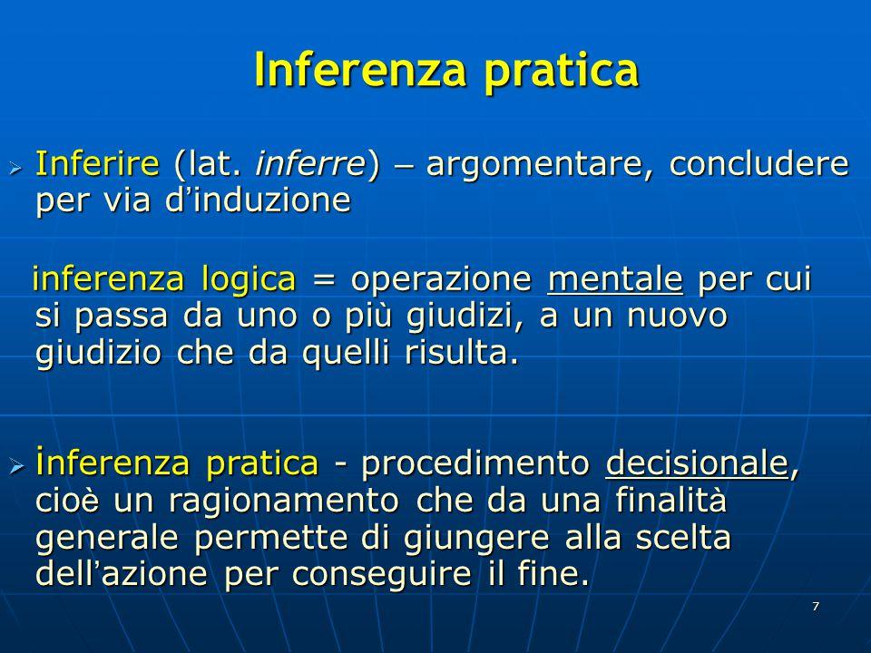 7 Inferenza pratica  Inferire (lat.