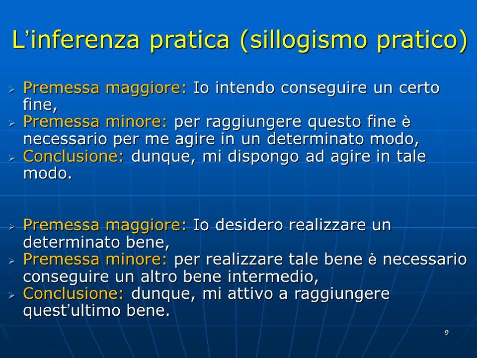 9 L ' inferenza pratica (sillogismo pratico)  Premessa maggiore: Io intendo conseguire un certo fine,  Premessa minore: per raggiungere questo fine è necessario per me agire in un determinato modo,  Conclusione: dunque, mi dispongo ad agire in tale modo.