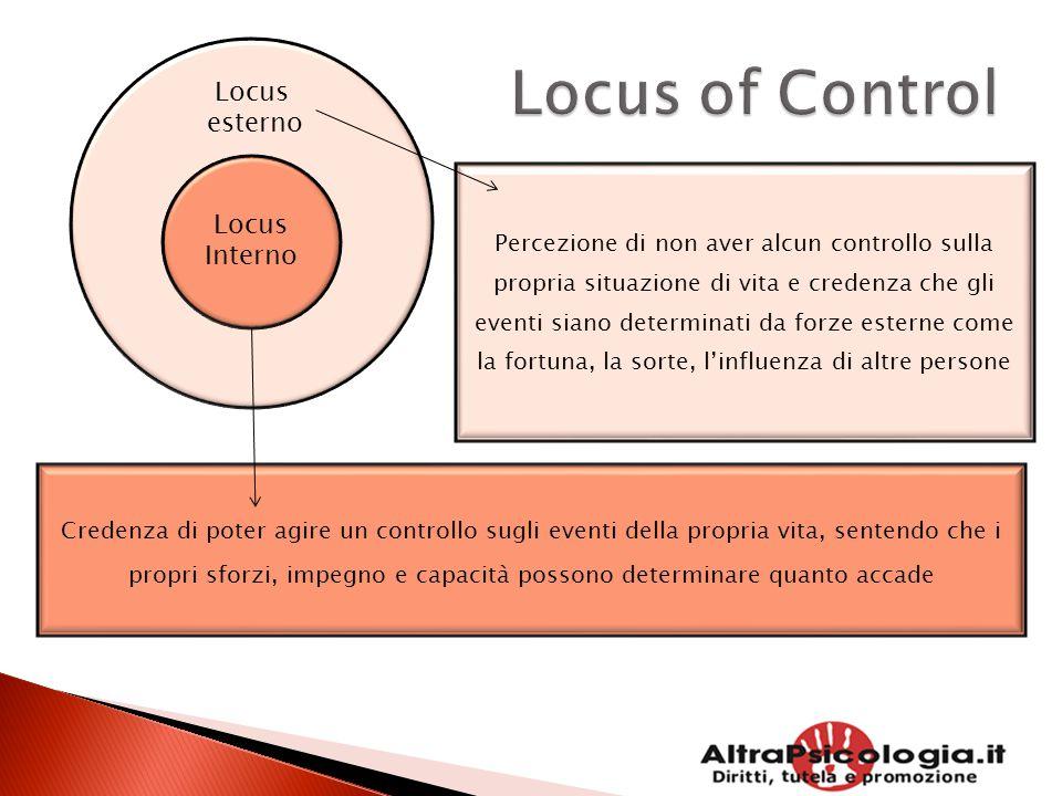 Locus Interno Locus esterno Credenza di poter agire un controllo sugli eventi della propria vita, sentendo che i propri sforzi, impegno e capacità pos