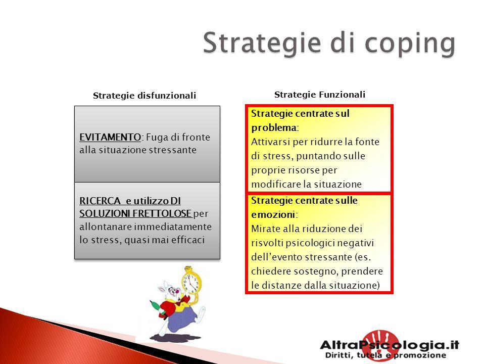 EVITAMENTO: Fuga di fronte alla situazione stressante Strategie centrate sul problema: Attivarsi per ridurre la fonte di stress, puntando sulle propri