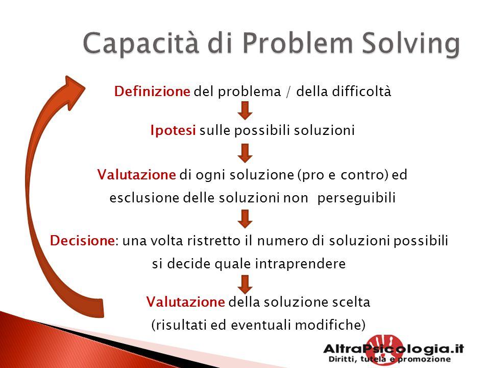 Valutazione di ogni soluzione (pro e contro) ed esclusione delle soluzioni non perseguibili Definizione del problema / della difficoltà Ipotesi sulle