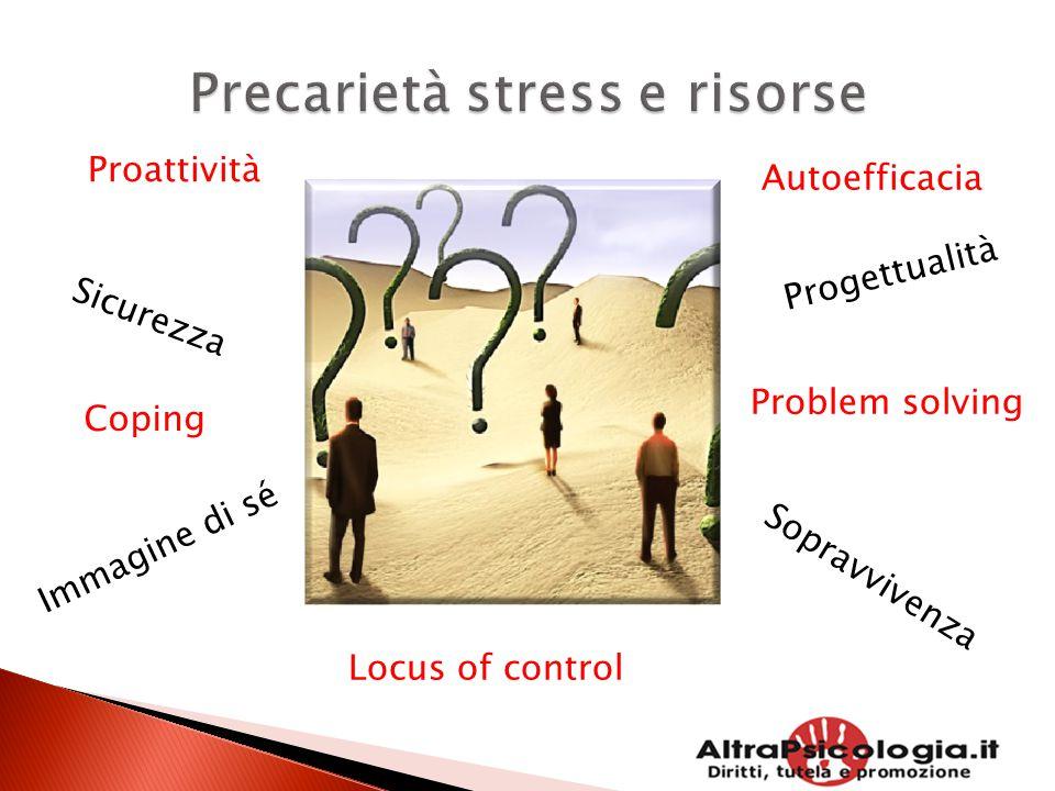 Sicurezza Sopravvivenza Progettualità Immagine di sé Locus of control Coping Problem solving Autoefficacia Proattività
