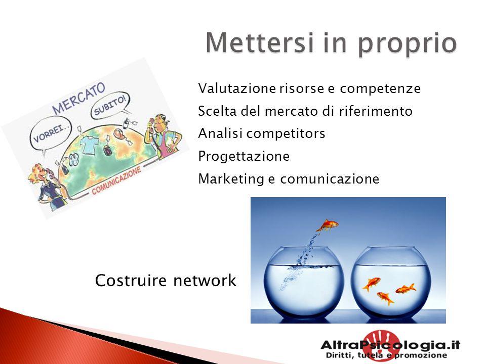 Valutazione risorse e competenze Scelta del mercato di riferimento Analisi competitors Progettazione Marketing e comunicazione Costruire network