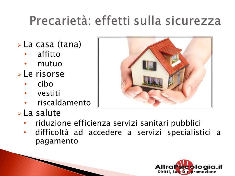  La casa (tana) affitto mutuo  Le risorse cibo vestiti riscaldamento  La salute riduzione efficienza servizi sanitari pubblici difficoltà ad accede