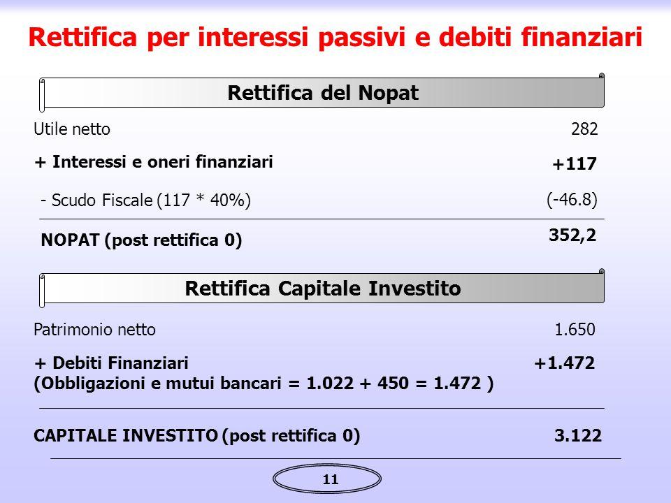11 Rettifica per interessi passivi e debiti finanziari + Interessi e oneri finanziari +117 Utile netto282 - Scudo Fiscale (117 * 40%) (-46.8) NOPAT (p