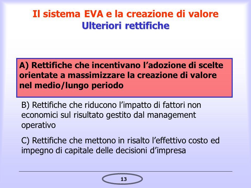 13 C) Rettifiche che mettono in risalto l'effettivo costo ed impegno di capitale delle decisioni d'impresa B) Rettifiche che riducono l'impatto di fat