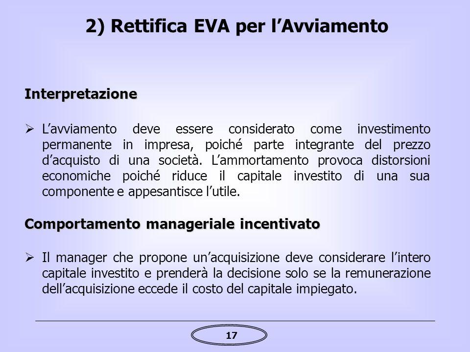 17 2) Rettifica EVA per l'Avviamento Interpretazione  L'avviamento deve essere considerato come investimento permanente in impresa, poiché parte inte