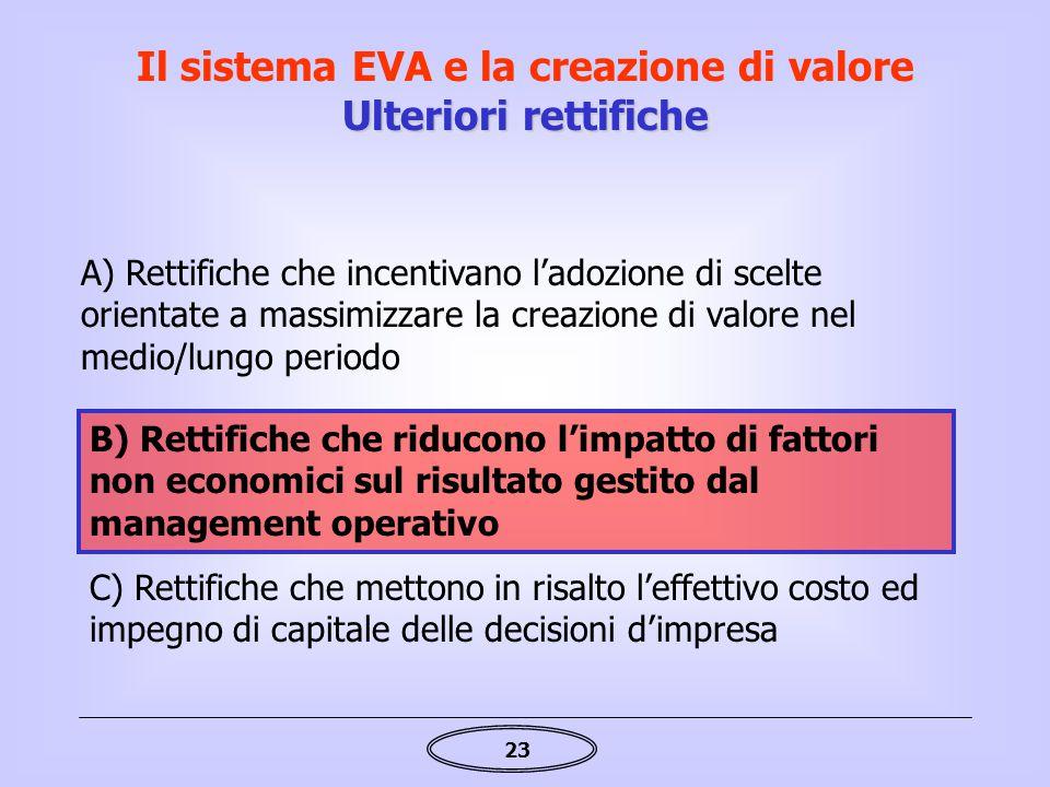 23 Ulteriori rettifiche Il sistema EVA e la creazione di valore Ulteriori rettifiche C) Rettifiche che mettono in risalto l'effettivo costo ed impegno