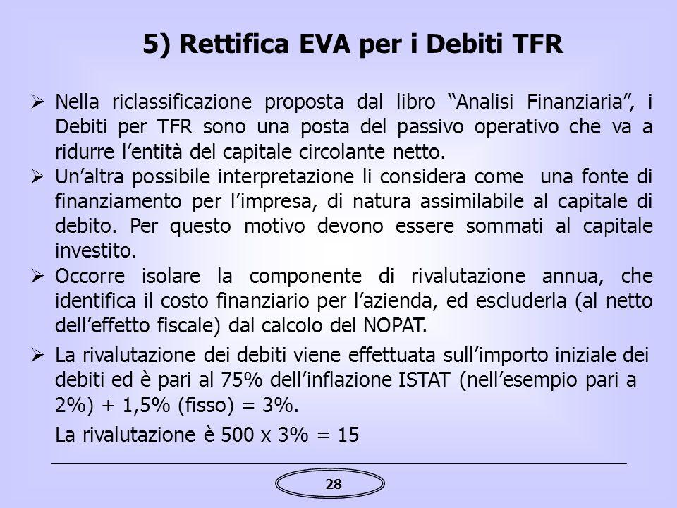"""28 5) Rettifica EVA per i Debiti TFR  Nella riclassificazione proposta dal libro """"Analisi Finanziaria"""", i Debiti per TFR sono una posta del passivo o"""
