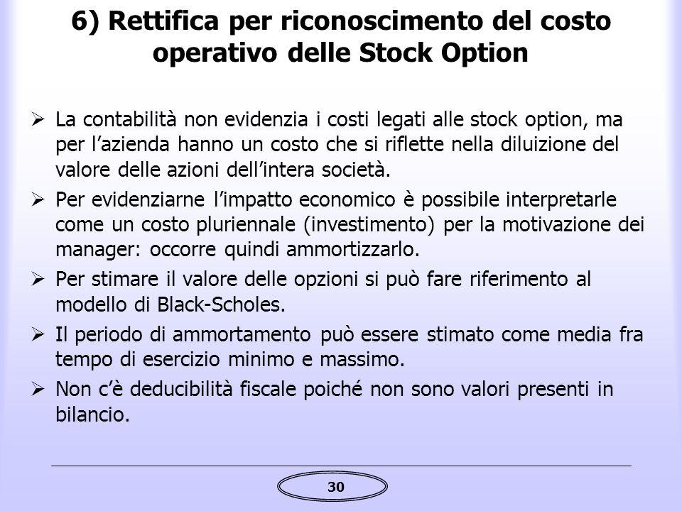 30 6) Rettifica per riconoscimento del costo operativo delle Stock Option  La contabilità non evidenzia i costi legati alle stock option, ma per l'az