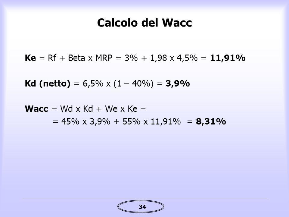 34 Calcolo del Wacc Ke = Rf + Beta x MRP = 3% + 1,98 x 4,5% = 11,91% Kd (netto) = 6,5% x (1 – 40%) = 3,9% Wacc = Wd x Kd + We x Ke = = 45% x 3,9% + 55