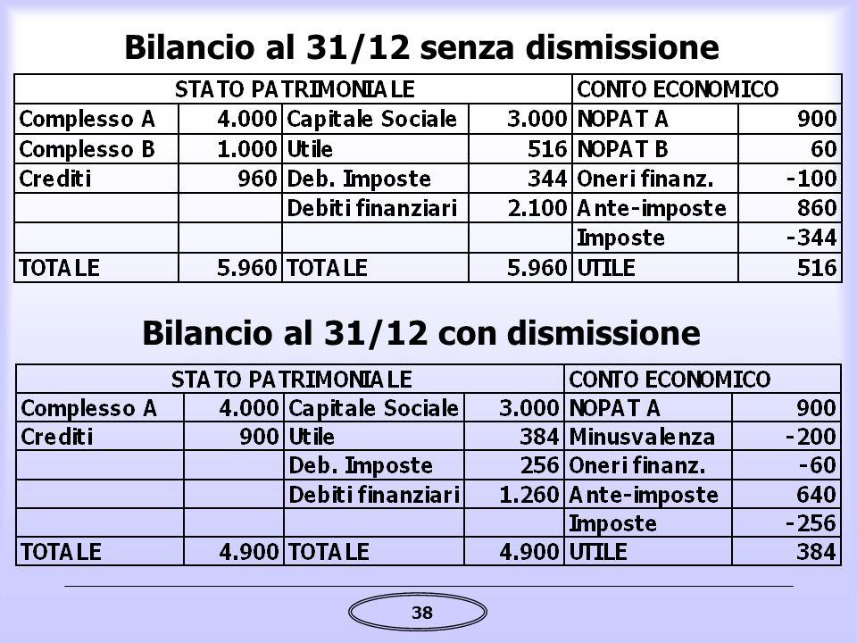 38 Bilancio al 31/12 senza dismissione Bilancio al 31/12 con dismissione