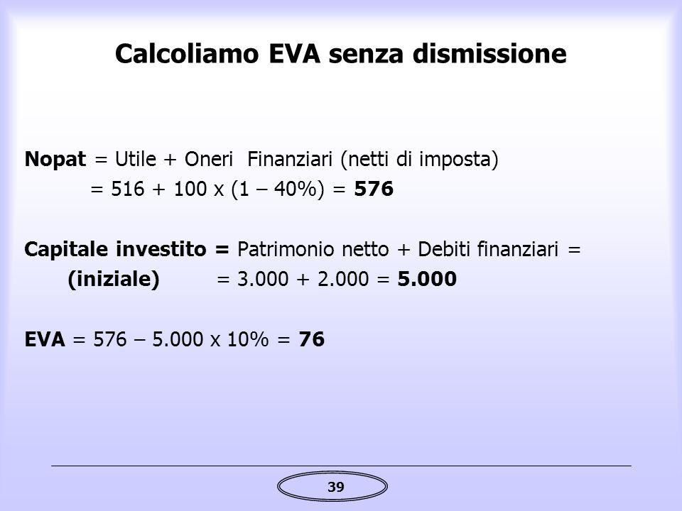 39 Calcoliamo EVA senza dismissione Nopat = Utile + Oneri Finanziari (netti di imposta) = 516 + 100 x (1 – 40%) = 576 Capitale investito = Patrimonio