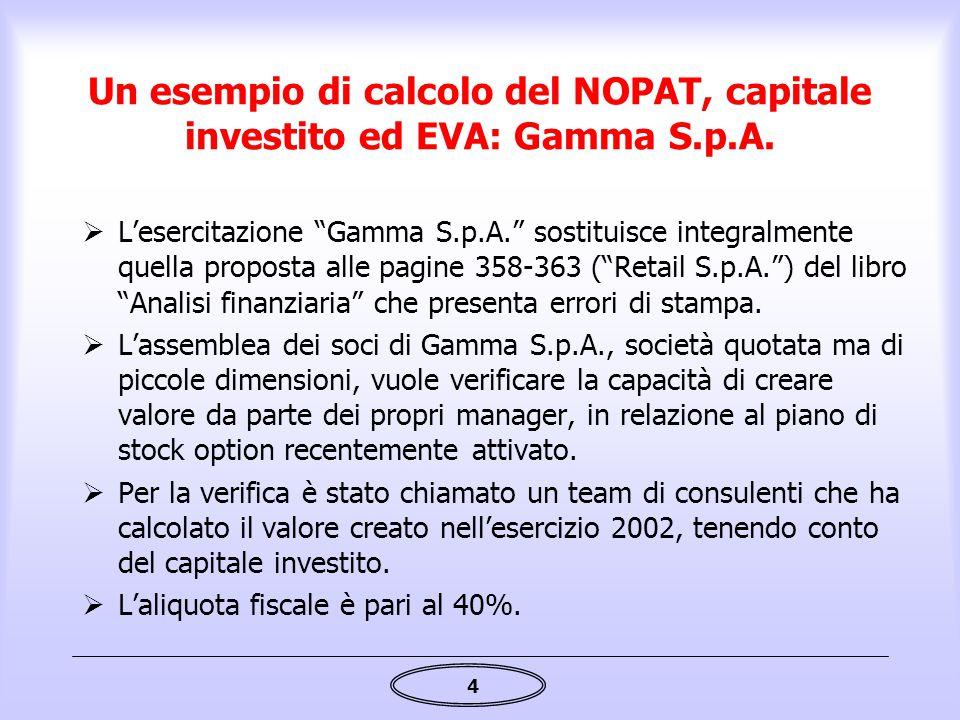 """4 Un esempio di calcolo del NOPAT, capitale investito ed EVA: Gamma S.p.A.  L'esercitazione """"Gamma S.p.A."""" sostituisce integralmente quella proposta"""