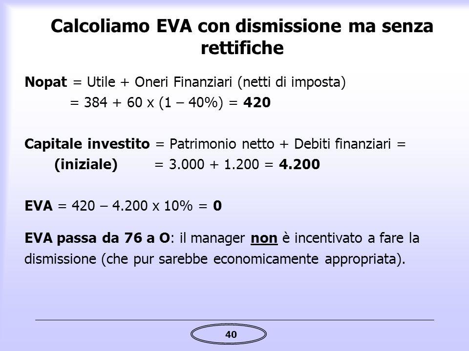 40 Calcoliamo EVA con dismissione ma senza rettifiche Nopat = Utile + Oneri Finanziari (netti di imposta) = 384 + 60 x (1 – 40%) = 420 Capitale invest