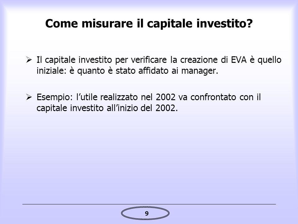 9 Come misurare il capitale investito?  Il capitale investito per verificare la creazione di EVA è quello iniziale: è quanto è stato affidato ai mana