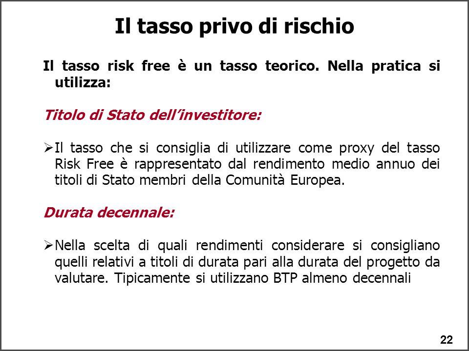 22 Il tasso risk free è un tasso teorico.