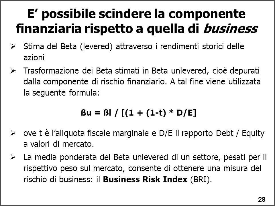 28 E' possibile scindere la componente finanziaria rispetto a quella di business  Stima del Beta (levered) attraverso i rendimenti storici delle azioni  Trasformazione dei Beta stimati in Beta unlevered, cioè depurati dalla componente di rischio finanziario.
