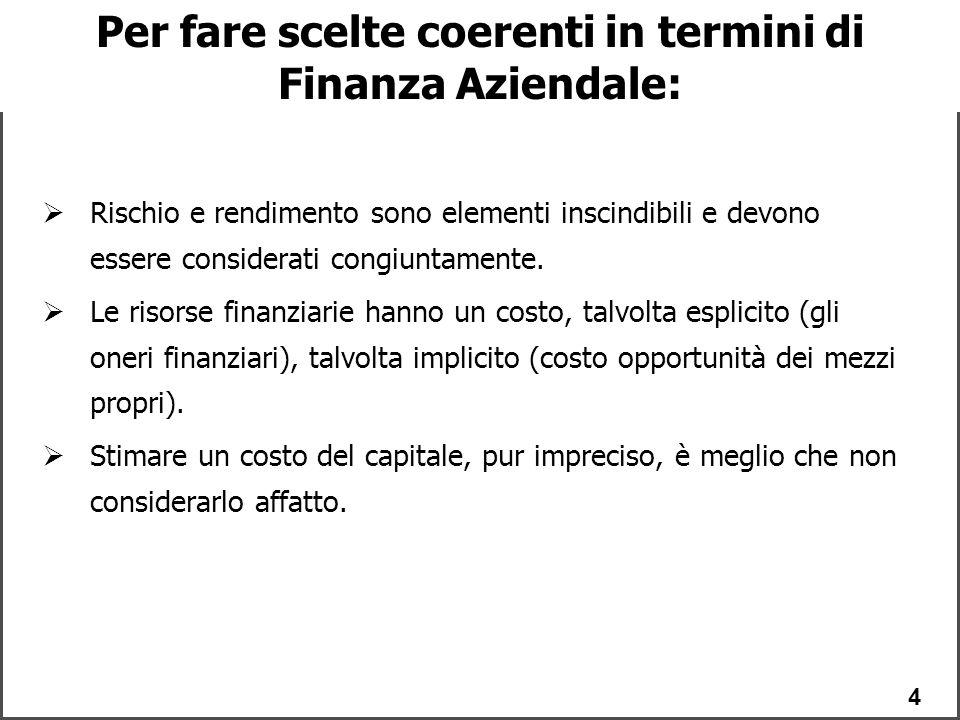 25 Stima del costo dei mezzi propri dell'azienda Alfa Ke = 3% + 1,2 * 5,69% = 8,4% Rm – Rf = MRP = 5,69%  Una ricerca condotta da Banca Italia evidenzia un MRP storico pari al 5,69% Esempio di stima del costo dei mezzi propri  L'azienda Alfa presenta un Beta pari a 1,2.