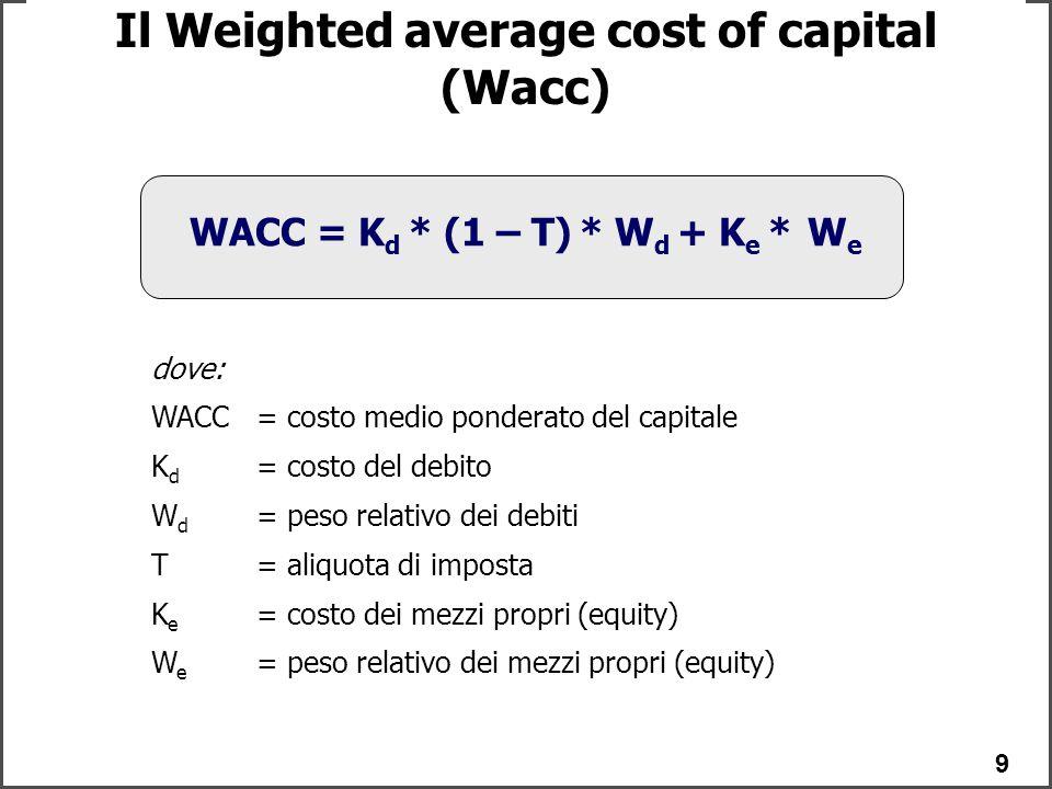 20 Il costo del capitale è un tasso di attualizzazione Quale tasso di attualizzazione.