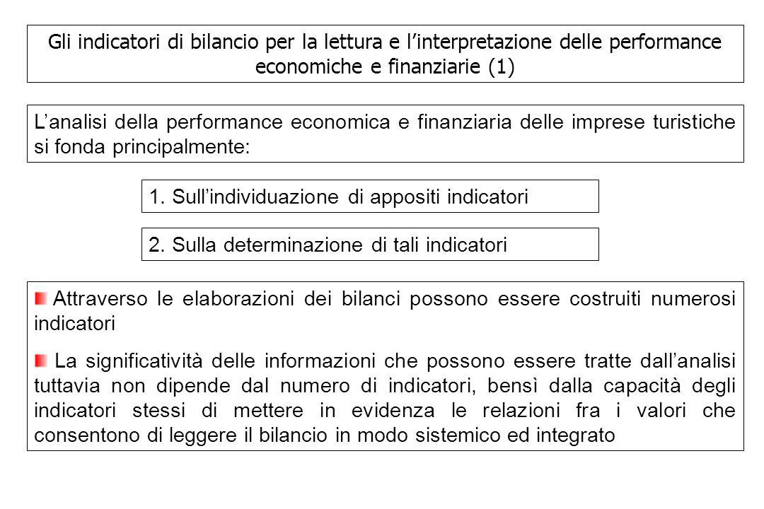 Gli indicatori di bilancio per la lettura e l'interpretazione delle performance economiche e finanziarie (1) L'analisi della performance economica e f