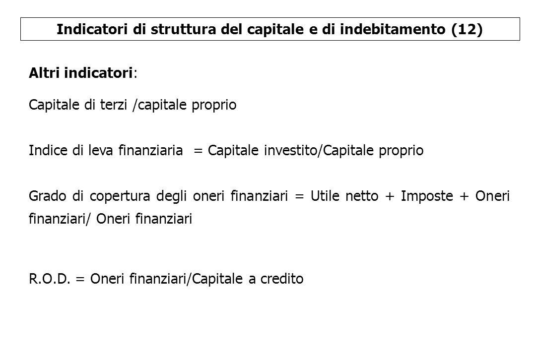 Indicatori di struttura del capitale e di indebitamento (12) Altri indicatori: Capitale di terzi /capitale proprio Indice di leva finanziaria = Capita