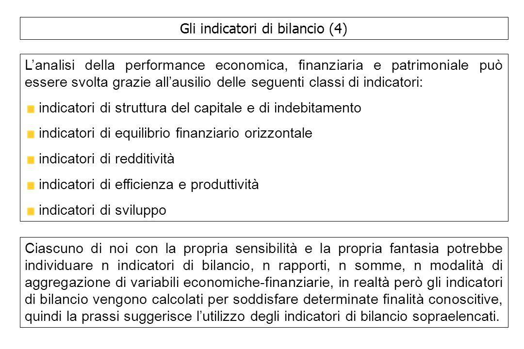 Gli indicatori di bilancio (4) L'analisi della performance economica, finanziaria e patrimoniale può essere svolta grazie all'ausilio delle seguenti c