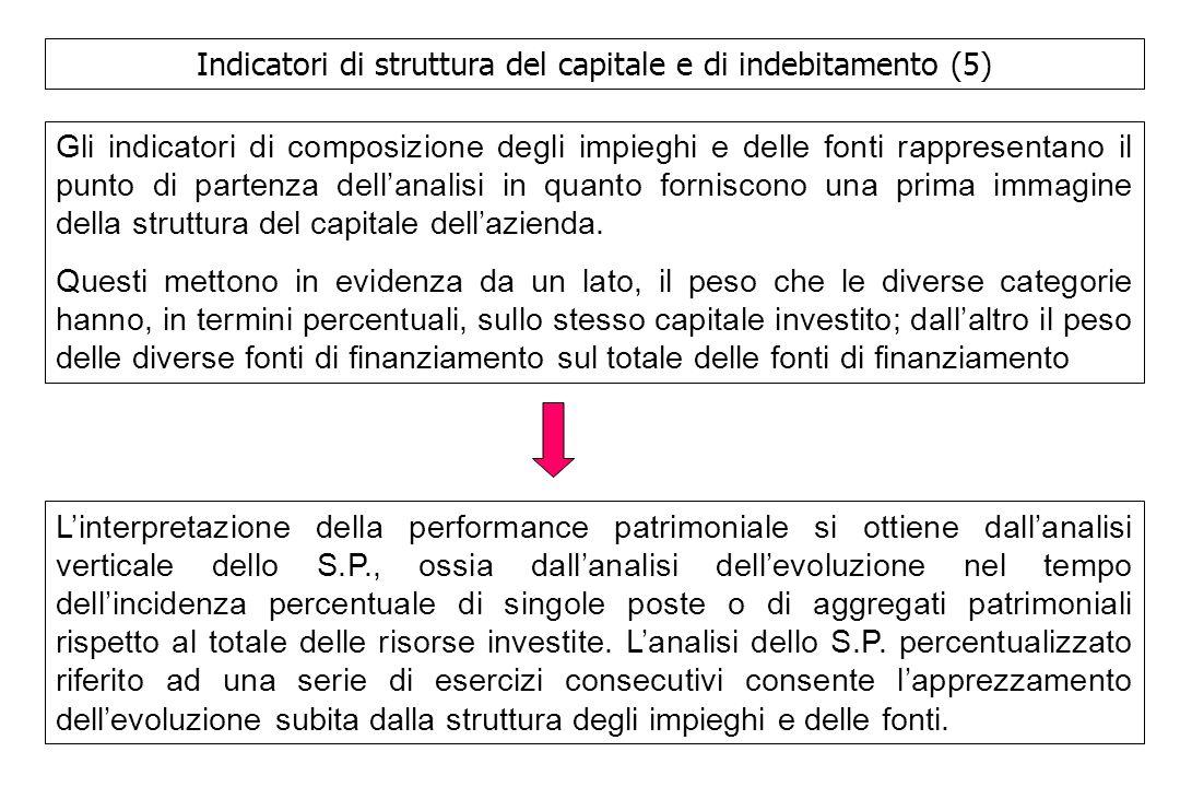 Indicatori di struttura del capitale e di indebitamento (5) Gli indicatori di composizione degli impieghi e delle fonti rappresentano il punto di part