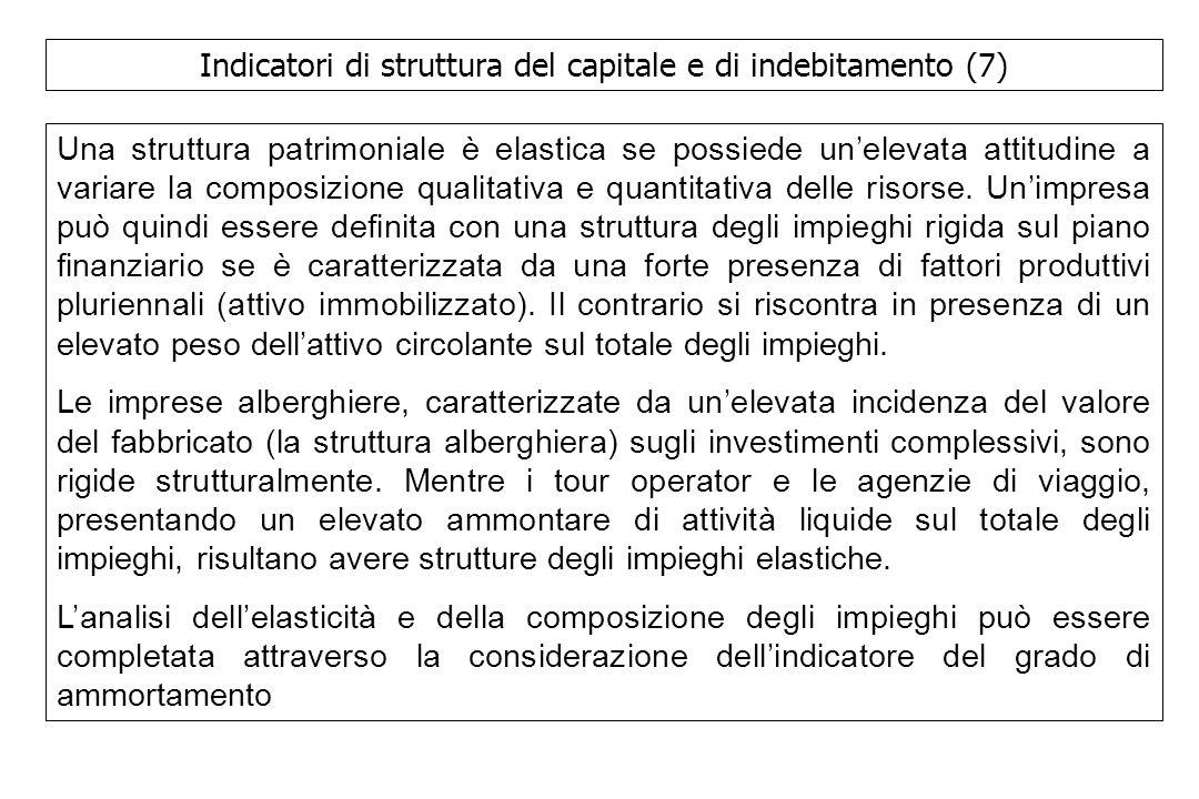 Indicatori di struttura del capitale e di indebitamento (7) Una struttura patrimoniale è elastica se possiede un'elevata attitudine a variare la compo