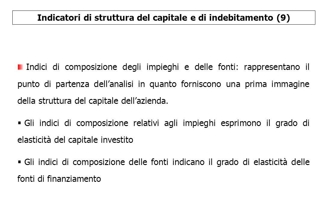 Indicatori di struttura del capitale e di indebitamento (9) Indici di composizione degli impieghi e delle fonti: rappresentano il punto di partenza de