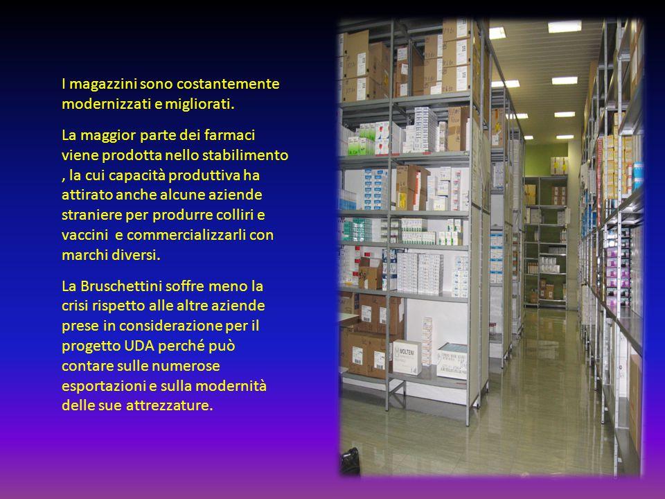 I magazzini sono costantemente modernizzati e migliorati. La maggior parte dei farmaci viene prodotta nello stabilimento, la cui capacità produttiva h