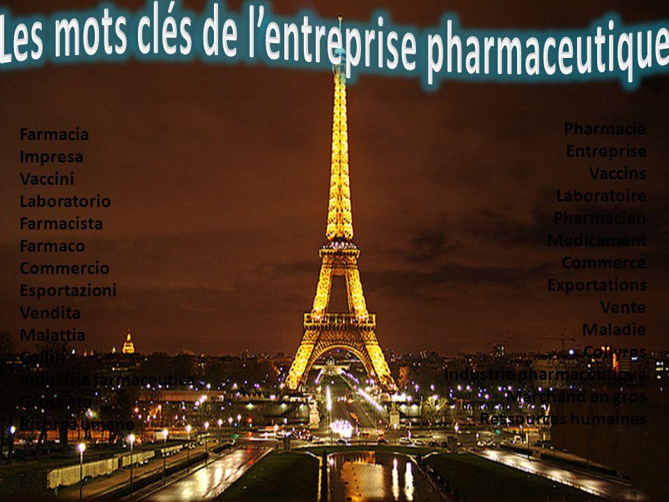 Farmacia Impresa Vaccini Laboratorio Farmacista Farmaco Commercio Esportazioni Vendita Malattia Colliri Industria farmaceutica Grossista Risorse umane