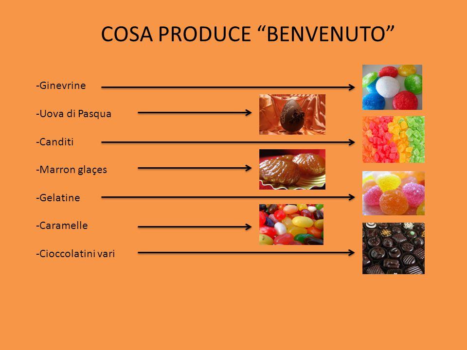 "COSA PRODUCE ""BENVENUTO"" -Ginevrine -Uova di Pasqua -Canditi -Marron glaçes -Gelatine -Caramelle -Cioccolatini vari"