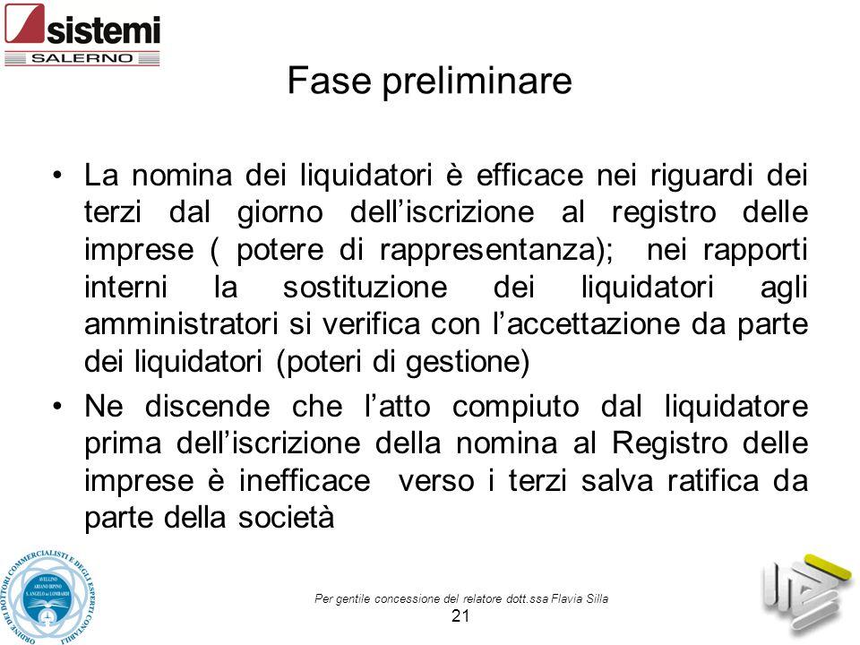 Per gentile concessione del relatore dott.ssa Flavia Silla 21 Fase preliminare La nomina dei liquidatori è efficace nei riguardi dei terzi dal giorno