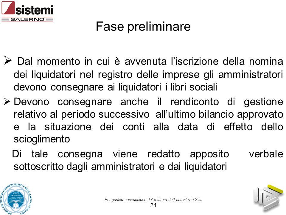 Per gentile concessione del relatore dott.ssa Flavia Silla 24 Fase preliminare  Dal momento in cui è avvenuta l'iscrizione della nomina dei liquidato