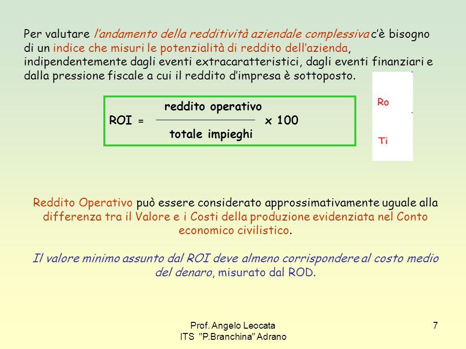 Prof. Angelo Leocata ITS P.Branchina Adrano 18