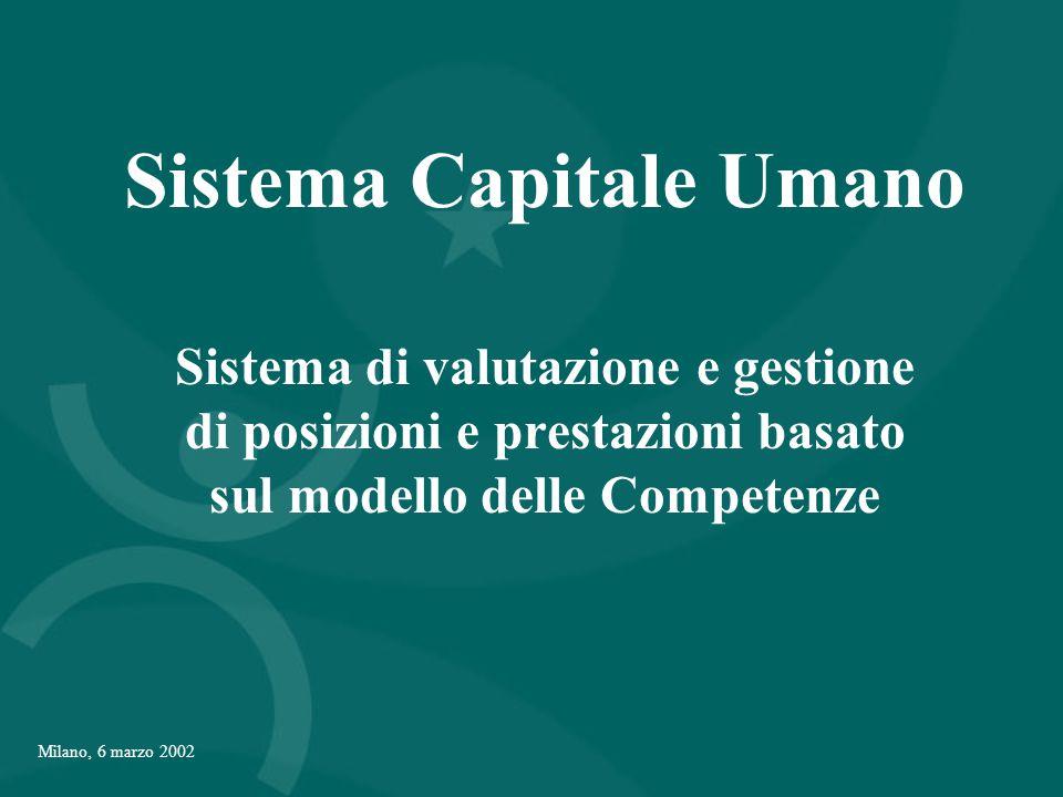Milano, 6 marzo 2002 Sistema Capitale Umano Sistema di valutazione e gestione di posizioni e prestazioni basato sul modello delle Competenze
