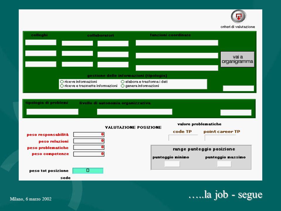 …..la job - segue