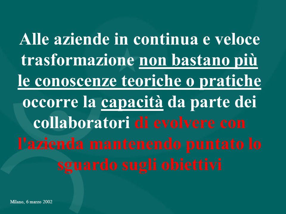 Milano, 6 marzo 2002 Alle aziende in continua e veloce trasformazione non bastano più le conoscenze teoriche o pratiche occorre la capacità da parte dei collaboratori di evolvere con l azienda mantenendo puntato lo sguardo sugli obiettivi