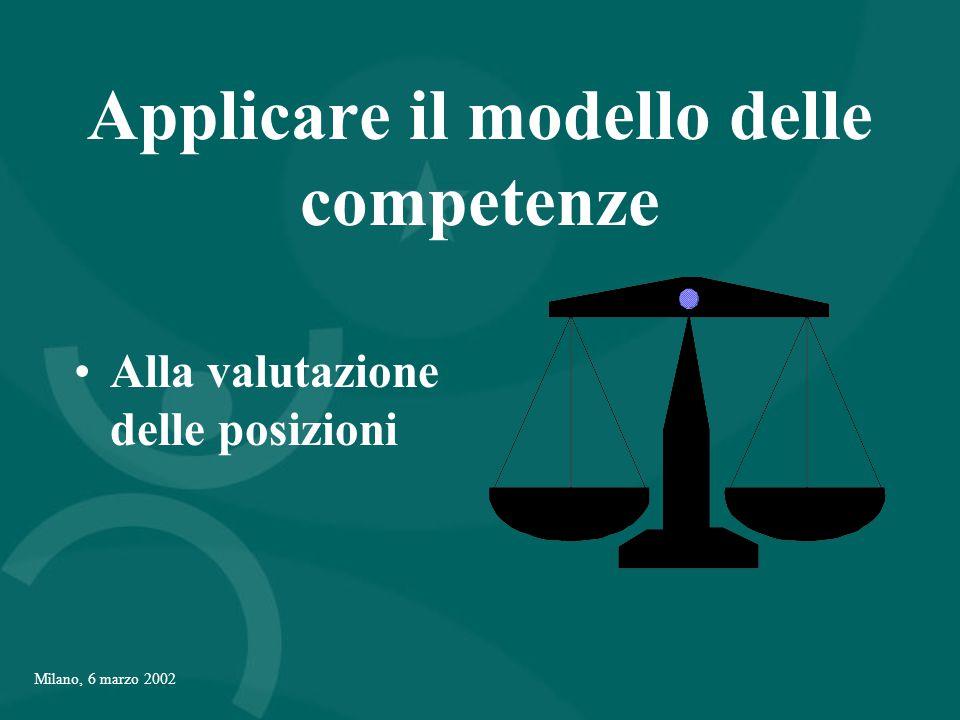Milano, 6 marzo 2002 Applicare il modello delle competenze Alla valutazione delle posizioni