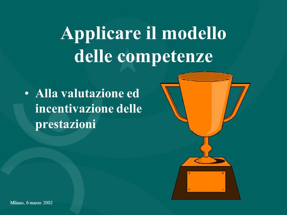 Milano, 6 marzo 2002 Applicare il modello delle competenze Alla valutazione ed incentivazione delle prestazioni