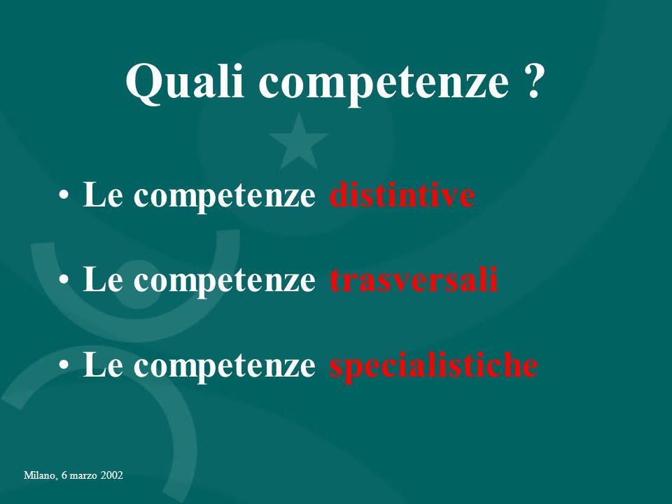 Milano, 6 marzo 2002 Quali competenze .