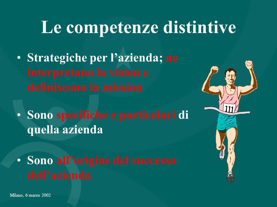 Milano, 6 marzo 2002 Le competenze distintive Strategiche per l'azienda; ne interpretano la vision e definiscono la mission Sono specifiche e particolari di quella azienda Sono all'origine del successo dell'azienda