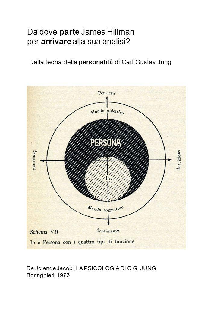 Da dove parte James Hillman per arrivare alla sua analisi? Dalla teoria della personalità di Carl Gustav Jung Da Jolande Jacobi, LA PSICOLOGIA DI C.G.