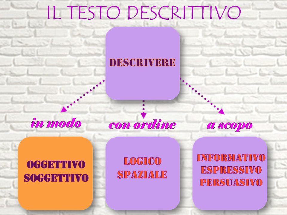 la descrizione oggettiva si realizza attraverso l elenco di una serie di dati che possono essere osservati da tutti.