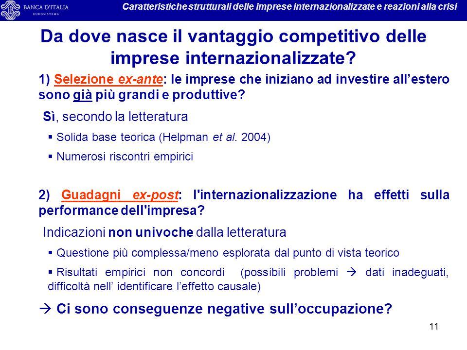 11 Caratteristiche strutturali delle imprese internazionalizzate e reazioni alla crisi Da dove nasce il vantaggio competitivo delle imprese internazio