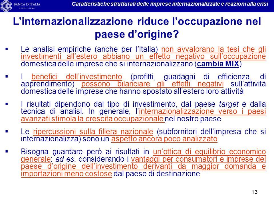 13  Le analisi empiriche (anche per l'Italia) non avvalorano la tesi che gli investimenti all'estero abbiano un effetto negativo sull'occupazione dom